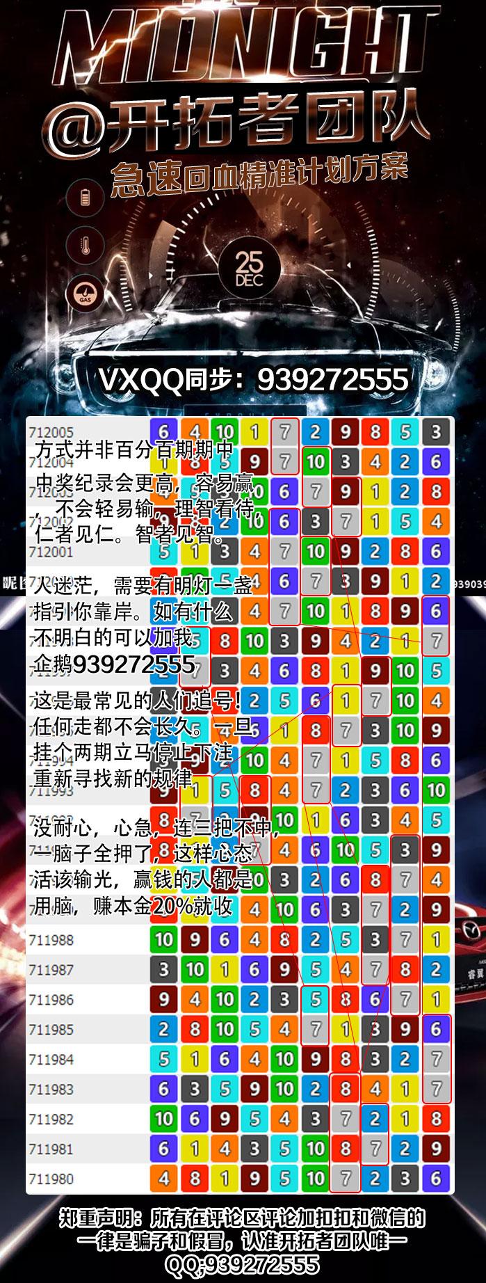 如何看懂幸运飞艇走势图规律北京赛车5678码雪球玩法解析公式盈利技巧